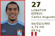 ペルー代表LOBATON ESPEJO Carlos Augusto