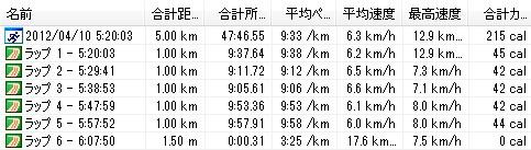 2012y04m10d_朝ラン