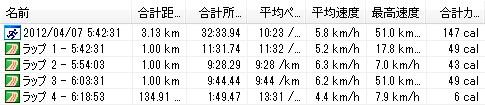 2012y04m07d_朝ラン