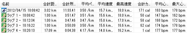 2012y04m15d_よこはま月例-3km