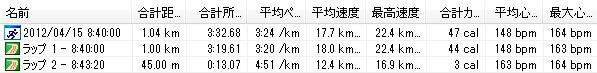 2012y04m15d_よこはま月例-1km