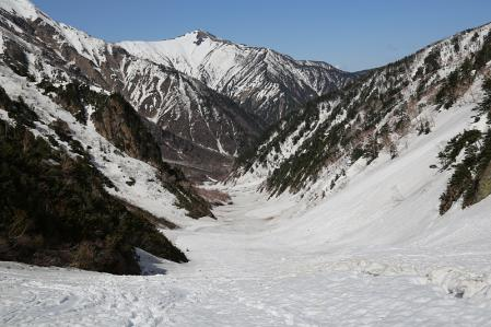 雪渓を下る