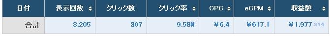 2013120006_gmo.jpg