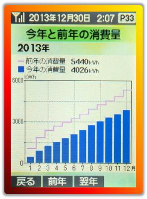 20131230_消費