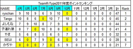20111022point.jpg
