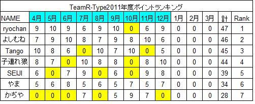 20111225point.jpg