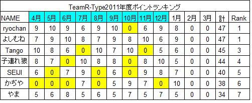 20120128point.jpg