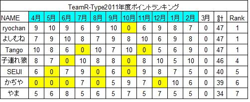 20120225point.jpg