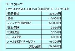 ネゴ価格(FMV ESPRIMO EH30JT)