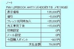 ネゴ価格(FMV LIFEBOOK AH77J)