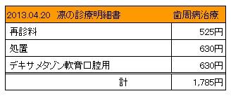 凛 2013.04.20診療明細書