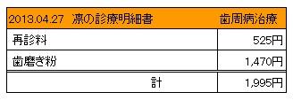 2013.04.27診療明細書【凛】