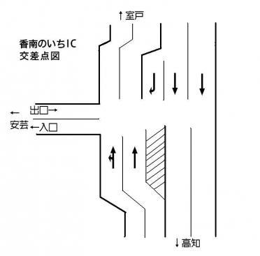 香南のいちインターチェンジ前交差点図