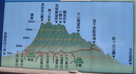 小岱山 人形岩 005 - コピー