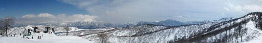 山頂360度パノラマ