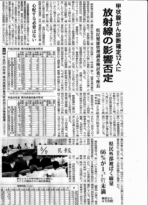 6/6福島民報
