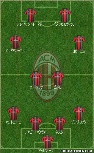 41817_A_C__Milan.jpg
