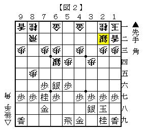 朝日杯5六歩 図2