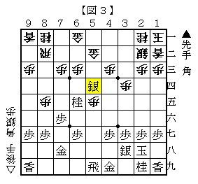 朝日杯5六歩 図3