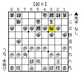 朝日杯5六歩 図6