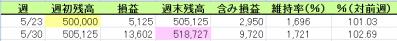 とらのすけ ~23.6.4