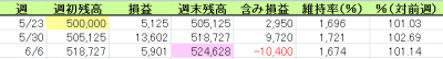 とらのすけ ~23.6.11