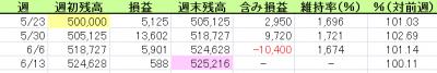 とらのすけ ~23.6.14