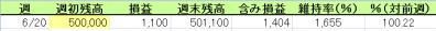 メタとらじろう ~23.6.25