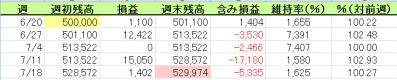 メタとらじろう ~23.7.23