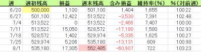 メタとらじろう ~23.8.6