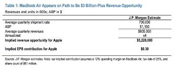 MacBook_Air_3_Billion.jpg