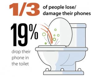 Plaxo-phone-damage-300x247.png