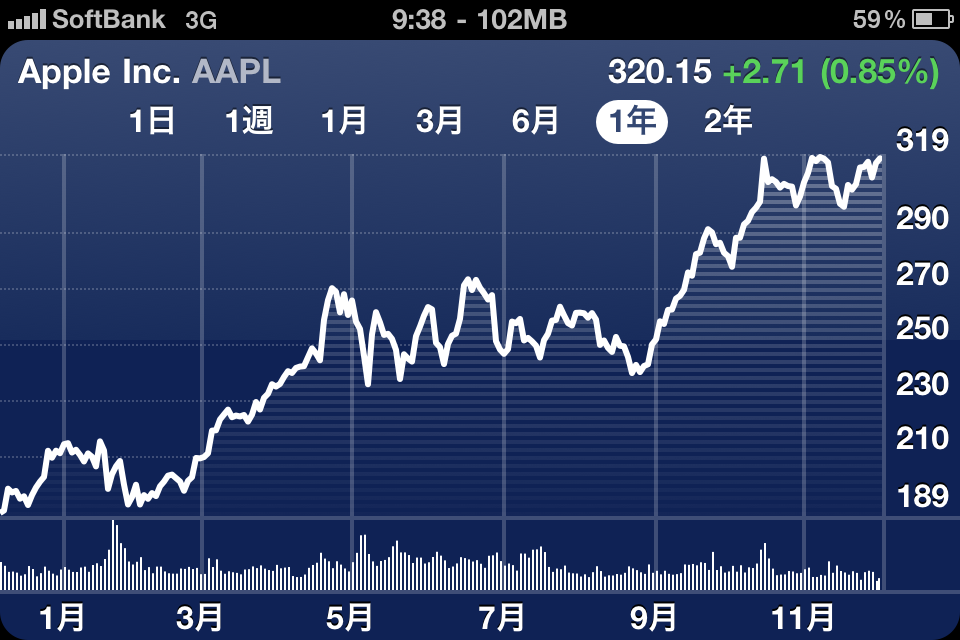 apple2010.jpg