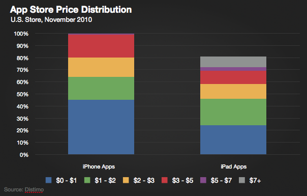 appstorepricing.png