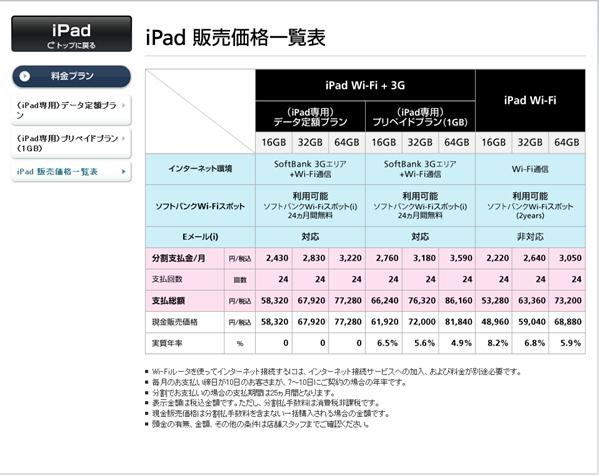 iPad_softbank.png