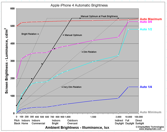 iPhone4_display.png