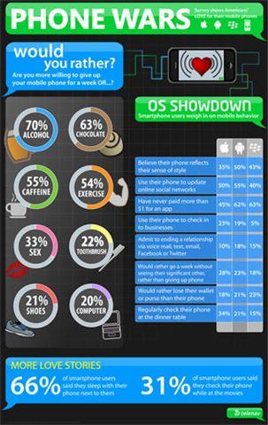 infographic_phonewars_sm.jpg