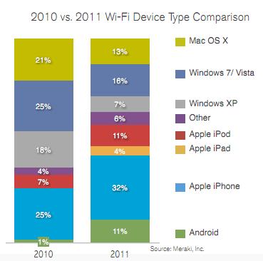 iphone-wi-fi-windows.png