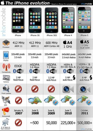 iphone_20110824071413.jpg