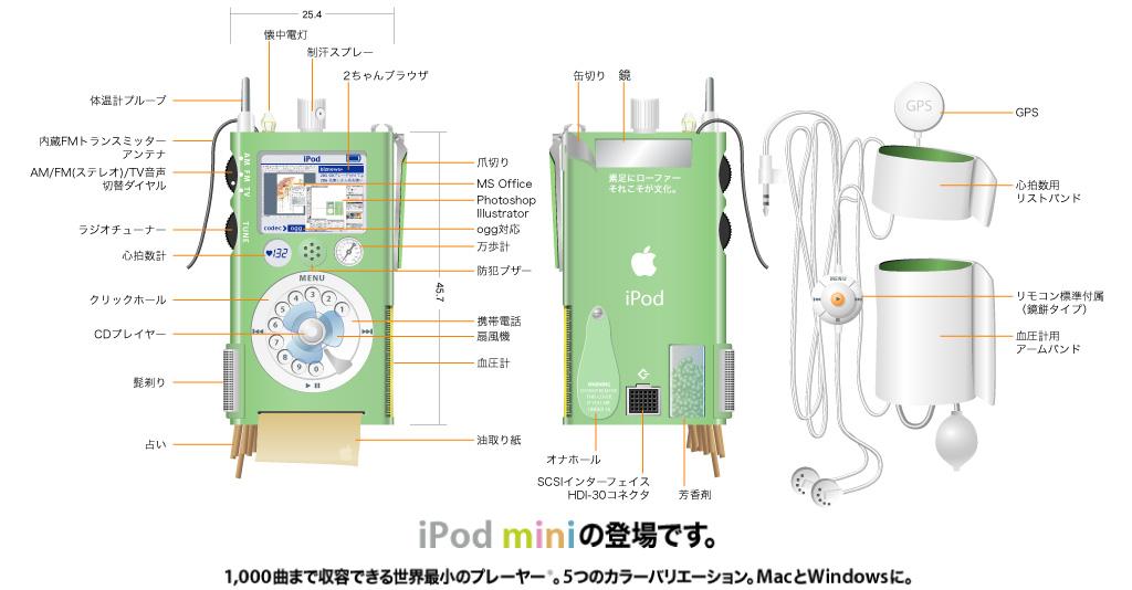ipod_mini_20100907000829.jpg