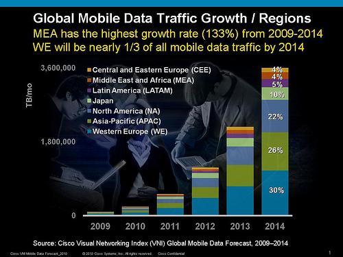 mobile_datetraffic.jpg