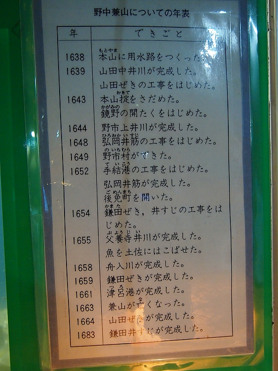 野中兼山3