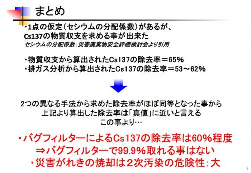 島田市の試験焼却結果を考える8
