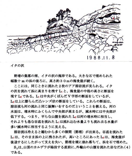 スケッチ 文 田澤 堅太郎先生