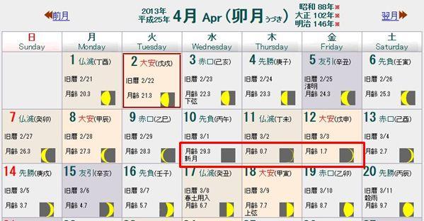 また、気になるのが関東大震災 ... : 月の満ち欠け カレンダー 2015 : カレンダー