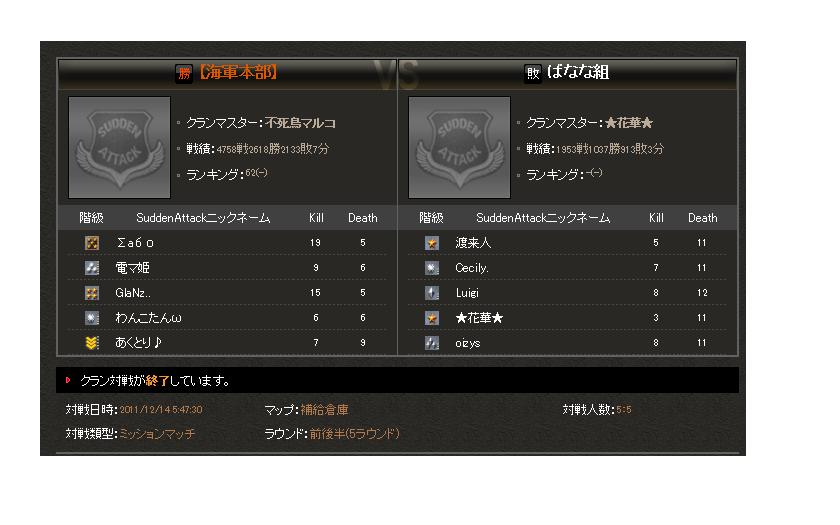 kaigun2_20111214063831.jpg