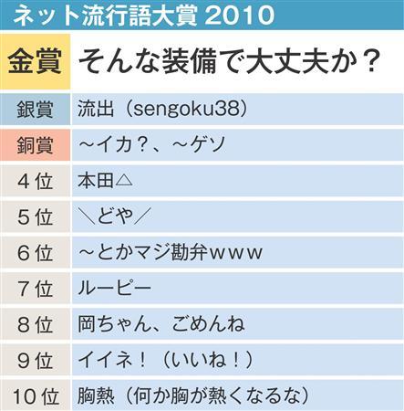ネット流行語大賞 2010