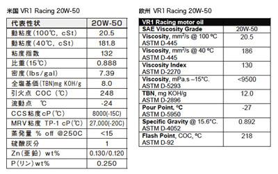 VR1仕様_米欧比較