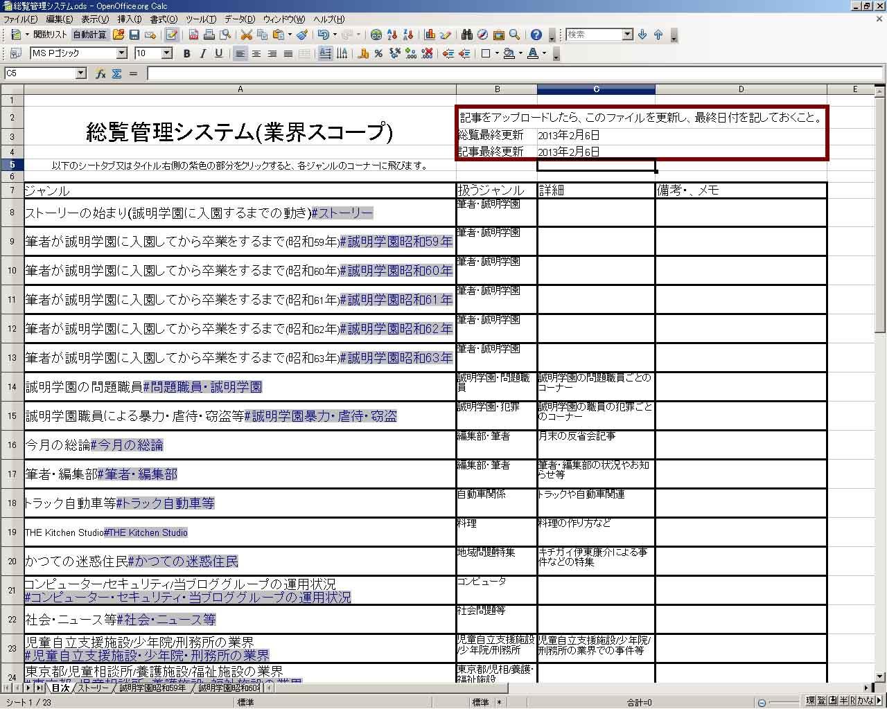 総覧管理システム画面
