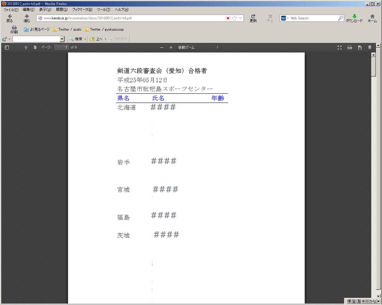 剣道6段合格者公開用